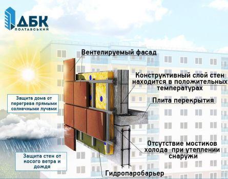 b_500_350_16777215_00_images_doma_7_Paradzhanova_vent-fasad.jpg